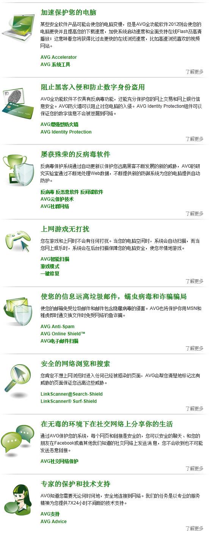 AVG AIS 2012(12.0.1901)多国语言版 + 序列号