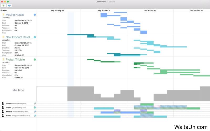 OmniPlan for Mac 3.3.3 序号版 - Mac上最优秀的项目流程管理工具