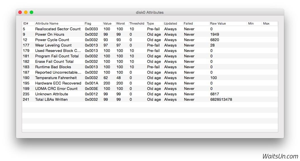 SMART Utility for Mac 3.2.4 注册版 – Mac上优秀的磁盘诊断工具-爱情守望者