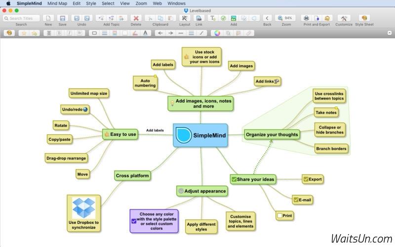 SimpleMind for Mac 1.12.1 激活版 – 简单易用的思维导图工具-麦氪派